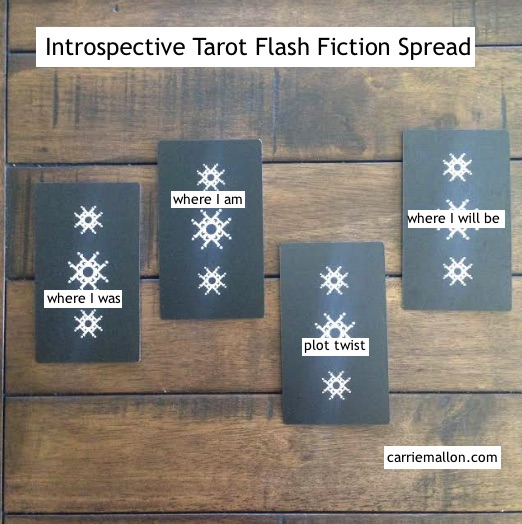 Write your own introspective tarot flash fiction carrie mallon write as much or as little as you feel inspired to do for your story if you find you focus best when talking publicscrutiny Images