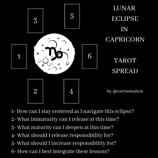 LUNAR ECLIPSE IN CAPRICORN: a tarot spread | Carrie Mallon
